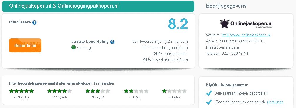 Klantenbeoordelingen van webshop Online Jas Kopen